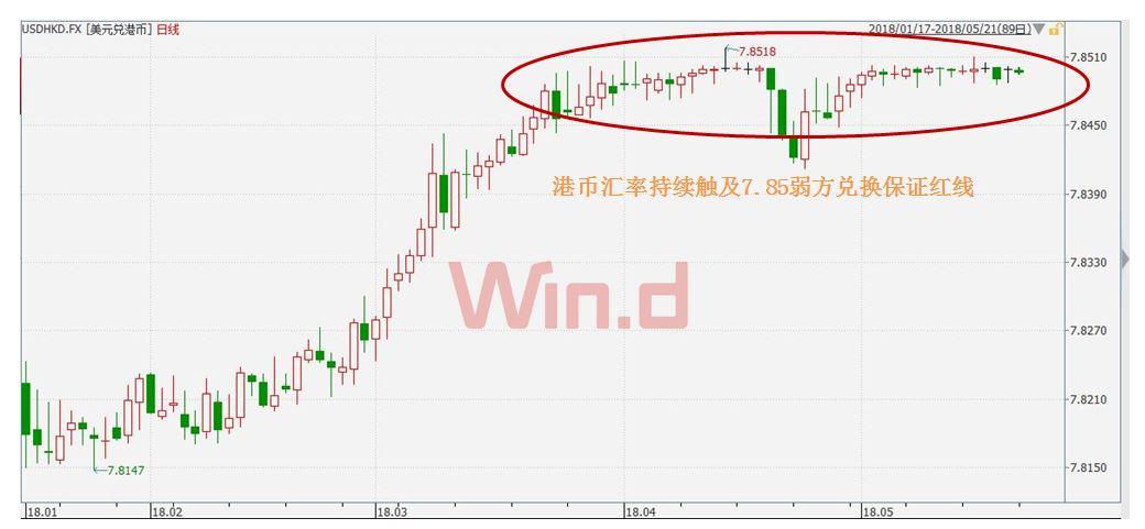 美元走强引发新兴市场货币贬值潮,中国仍将坚持稳健中性货币政策